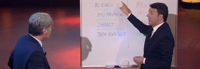 renzi-pensioni-ultimatv